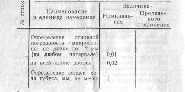 мпб-2
