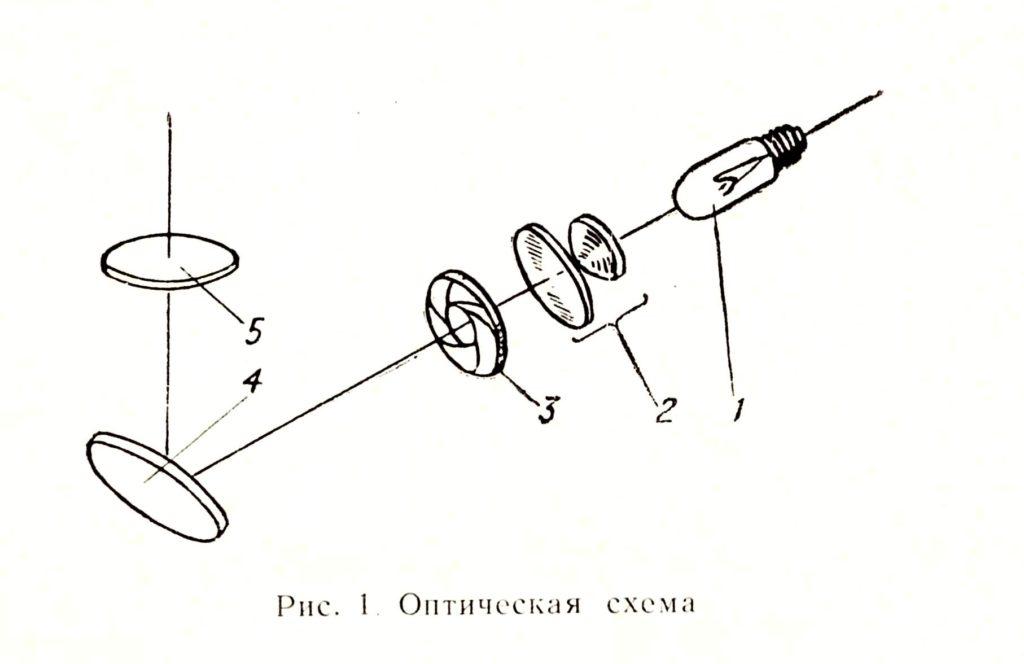 ои-35 рис. 1