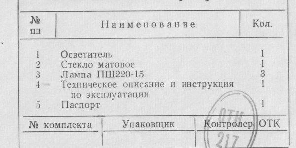 опись вложений в коробку ОИ-31