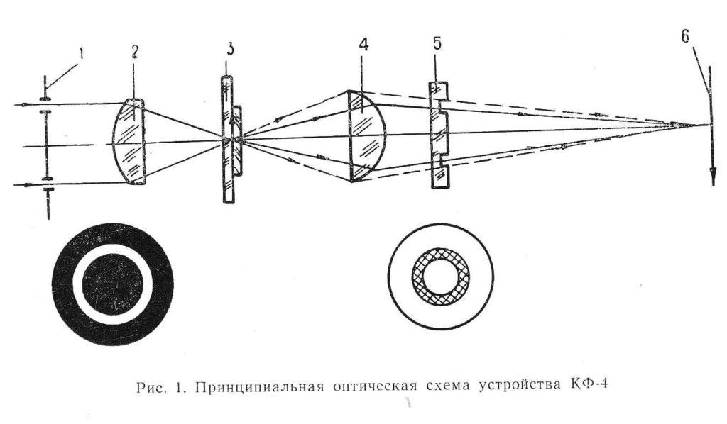 кф-4 рис. 1