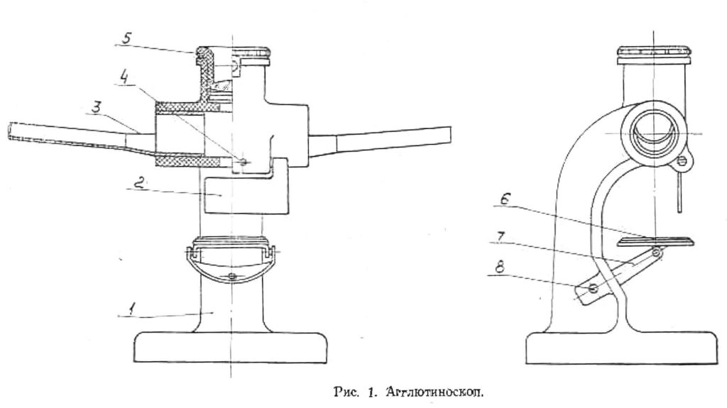 агглютиноскоп рис. 1