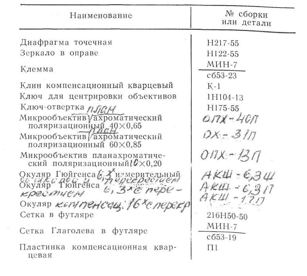 мпд-1 таб. 3