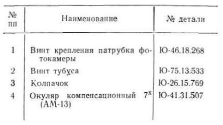 мфн-11 табл. 1