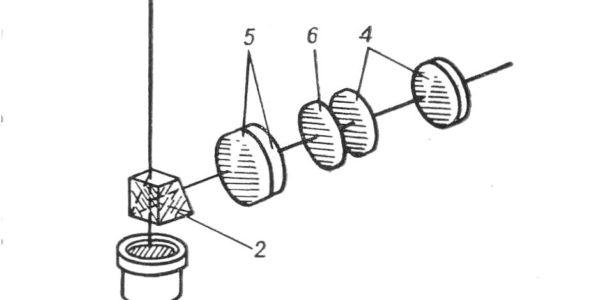 мфн-7 инструкция