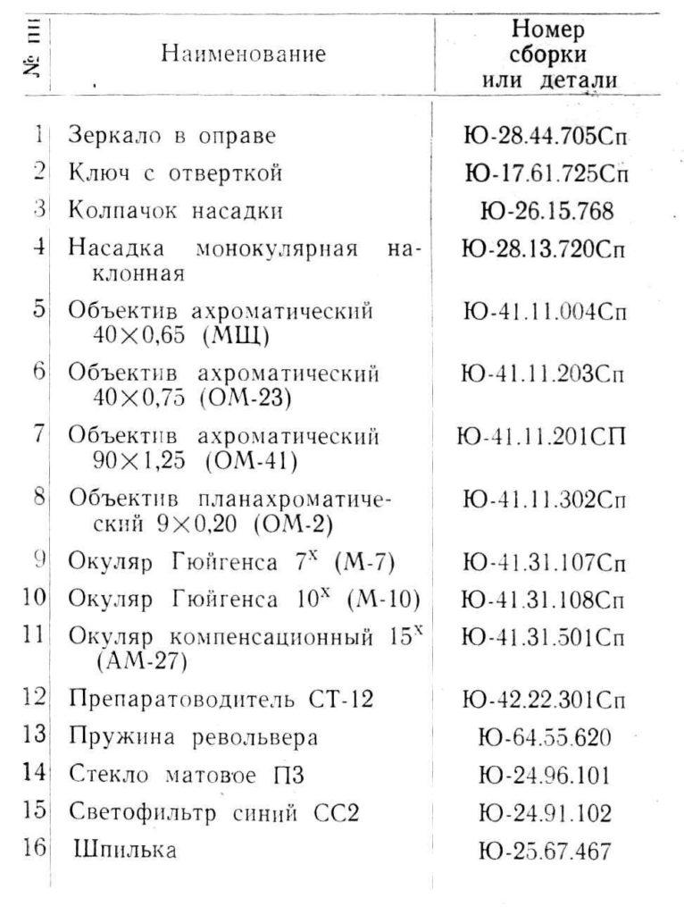 мбд-1 табл. 1 каталог запасных частей