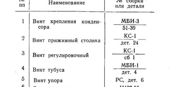 1mikroskop_biologicheskiy_issledovatel_skiy_mbi_3_instruktsiy-1-0030