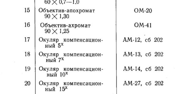1mikroskop_biologicheskiy_issledovatel_skiy_mbi_3_instruktsiy-1-0031