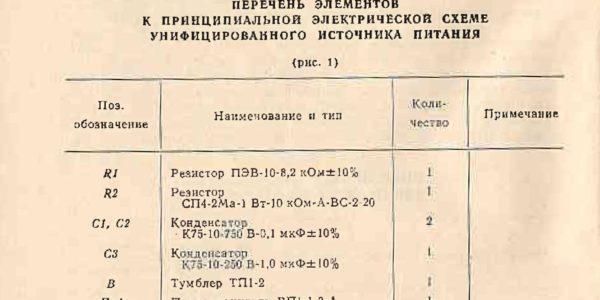 Унифицированные источники питания «Гранат» паспорт