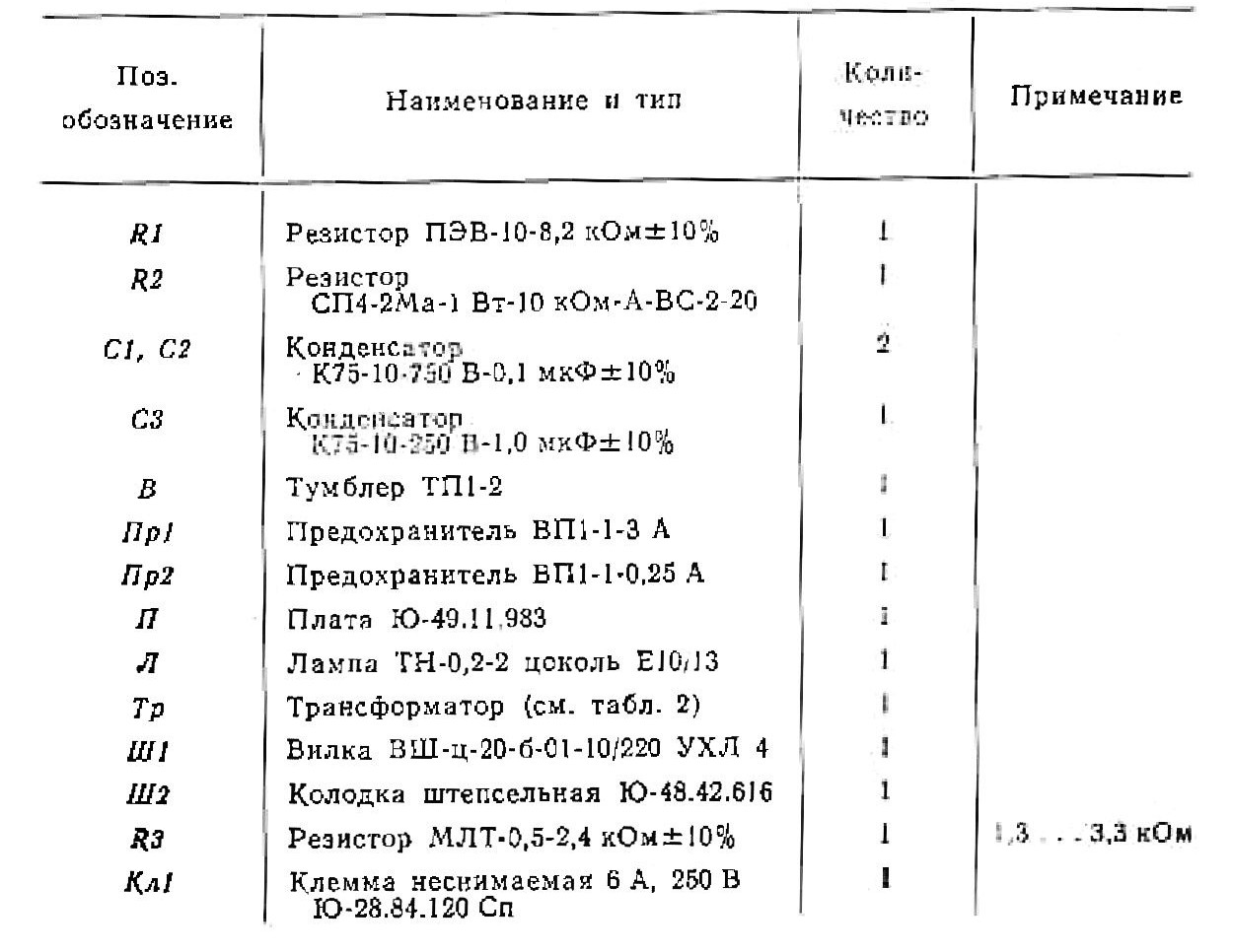 бп гранат таблица к рис.1