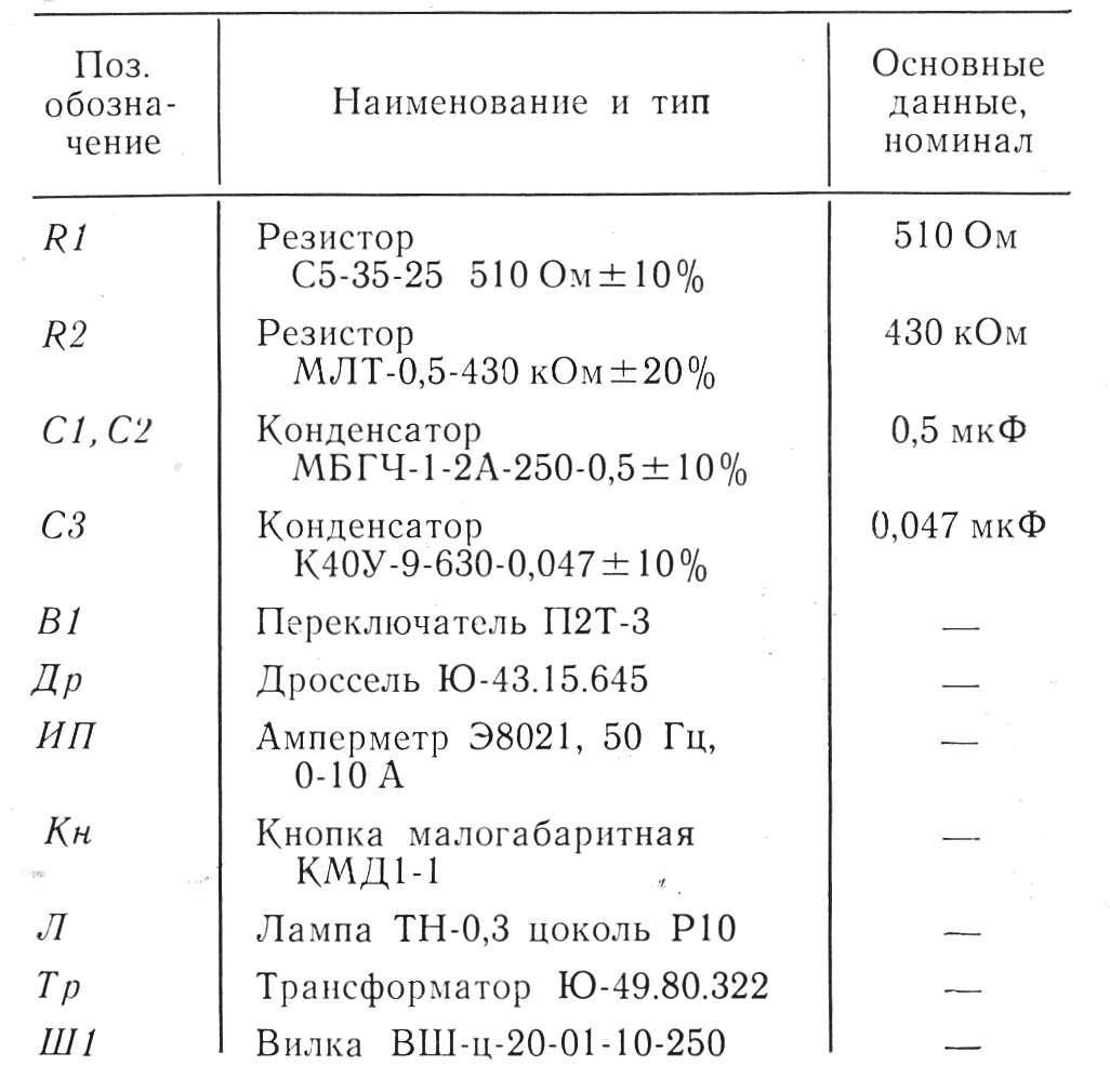 bp-drsh-250-3-tab-1