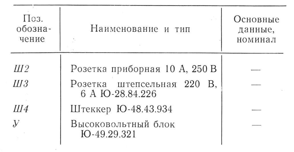 bp-drsh-250-3-tab-2