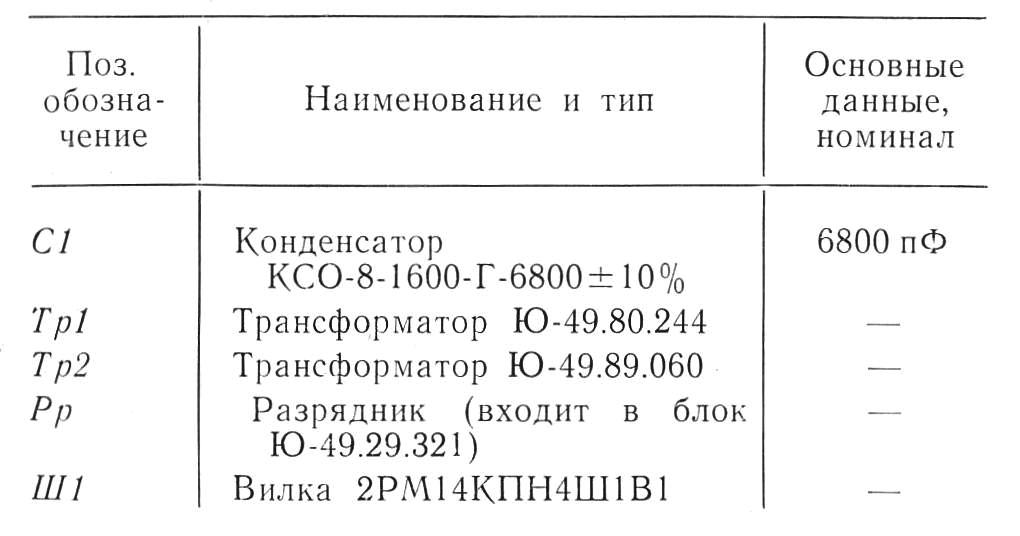 bp-drsh-250-3-tab-3