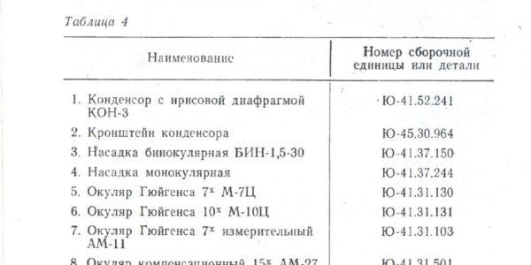 biolam-m-2-0018