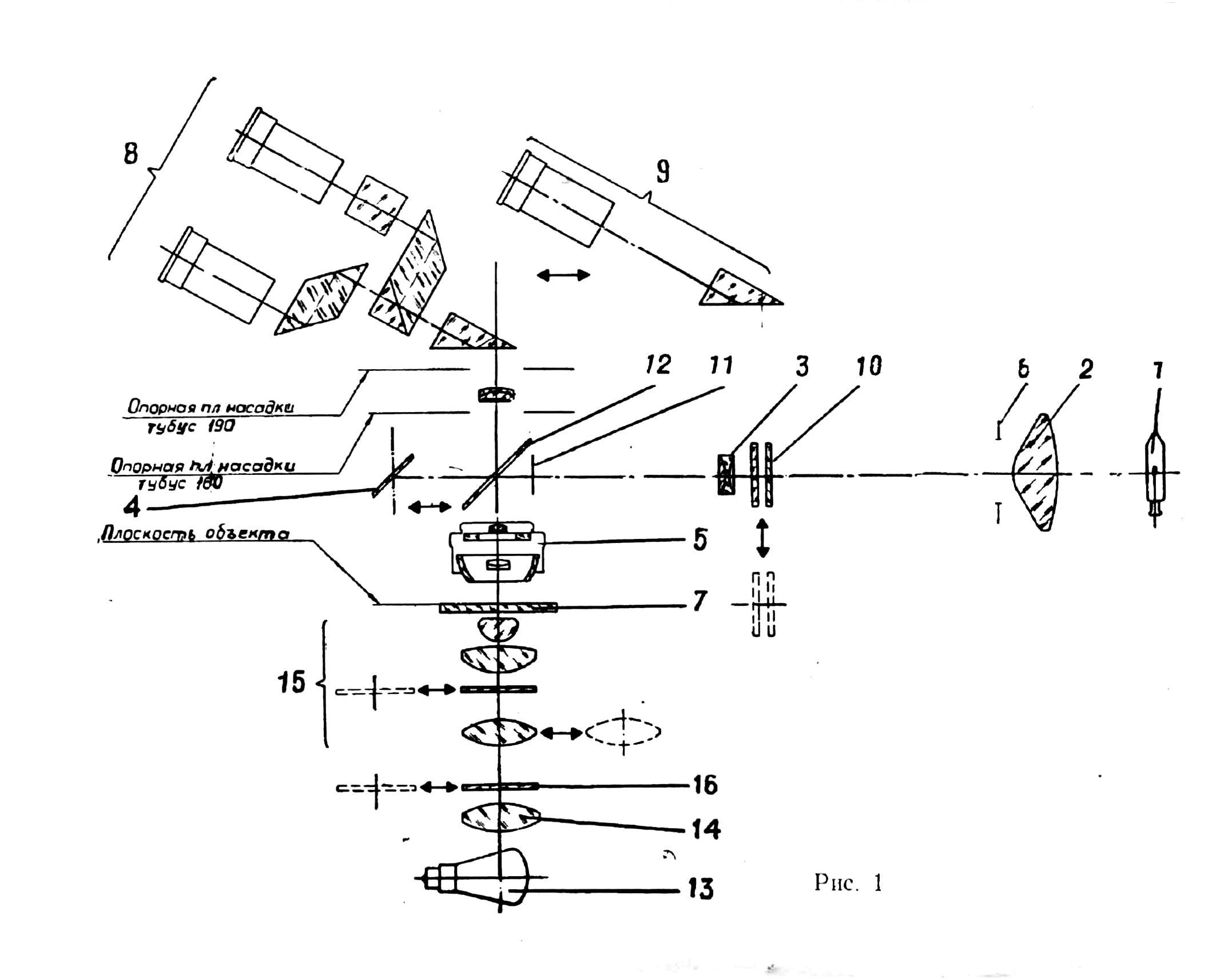 оптическая схема микроскопа биолам М рис.1