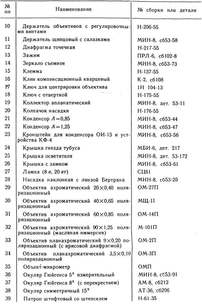 мин-8 таб. 4