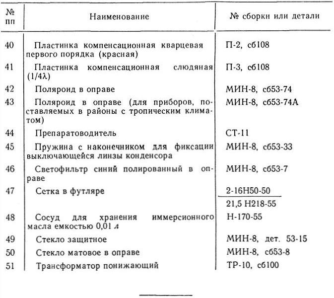 мин-8 таб. 5