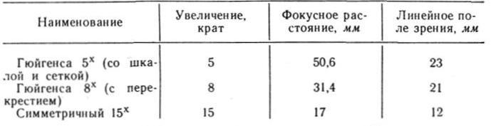 мин-8 таб. 1 (окуляры)
