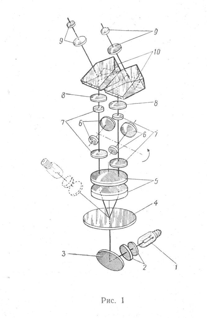 микроскоп мбс-2 рис. 1