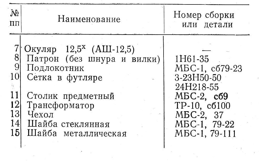 микроскоп мбс-2 табл. 4