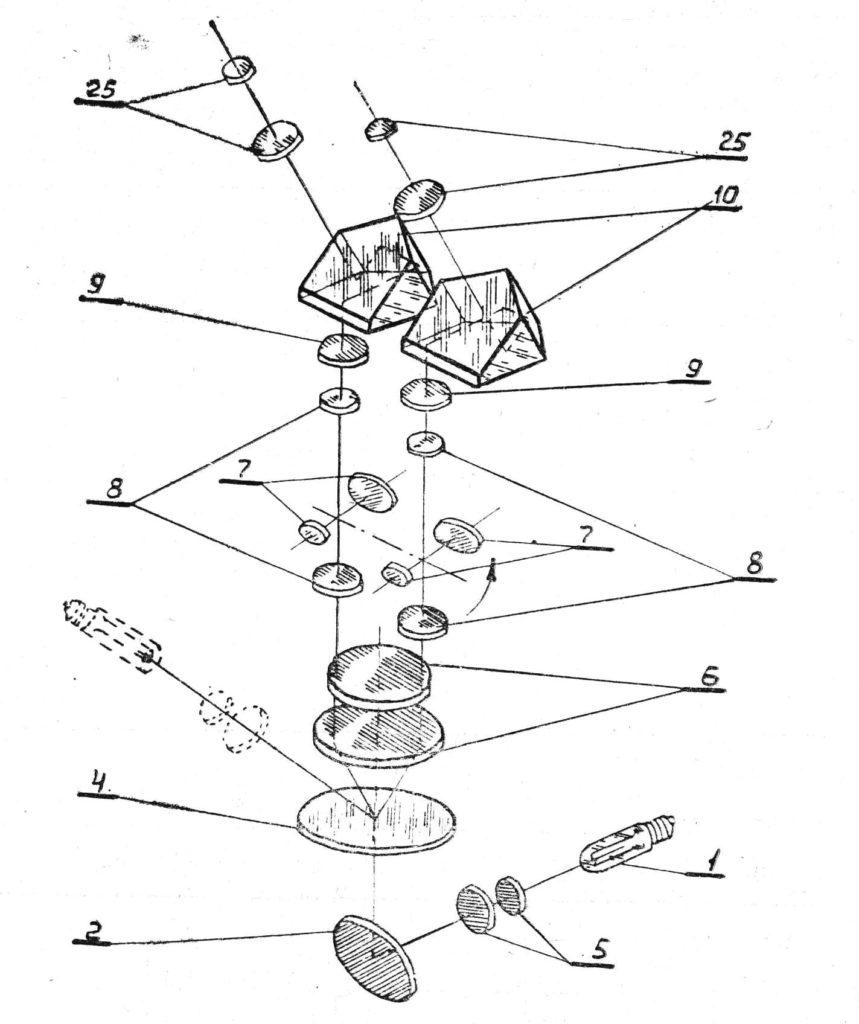 мбс-1 рис.1 (оптическая схема)