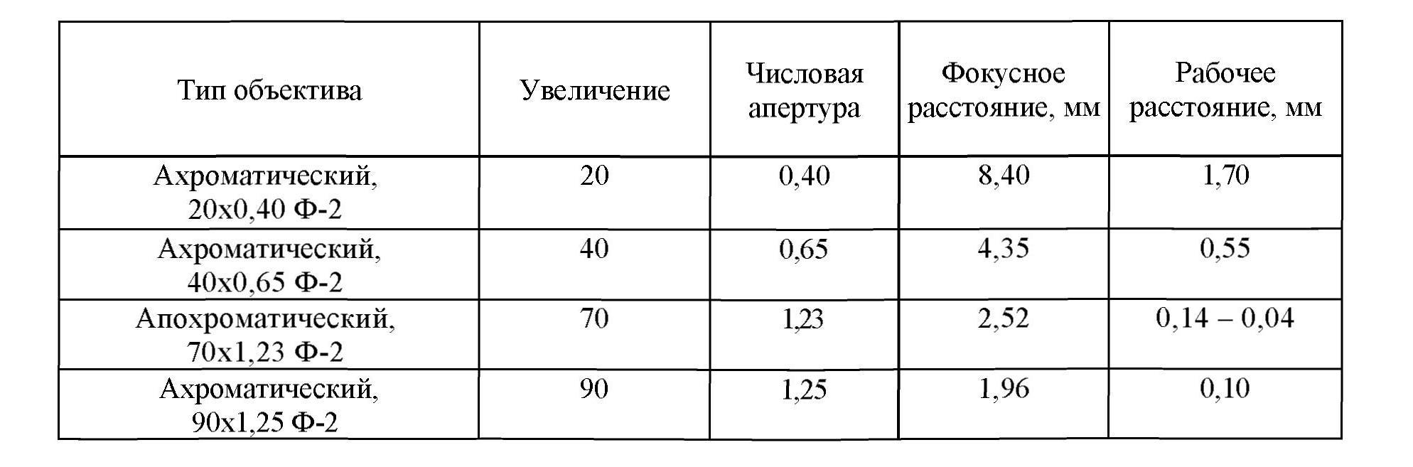 кф-5 тфбл. 1