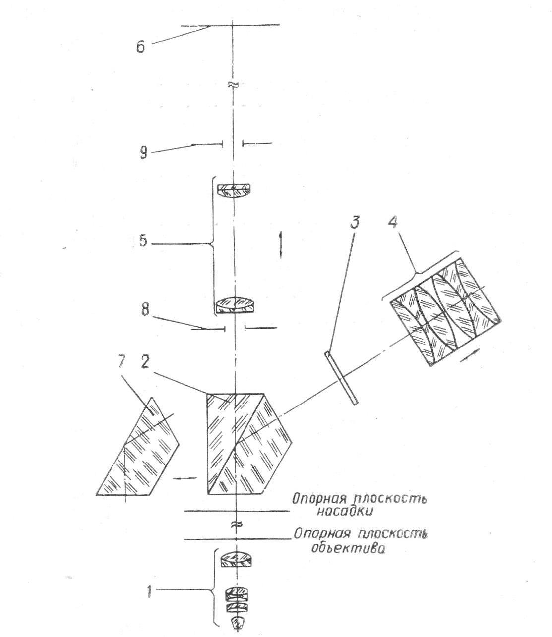 ОЛК-2 оптическая схема