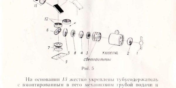 микроскоп люминесцентный дорожный млд-1 инструкция