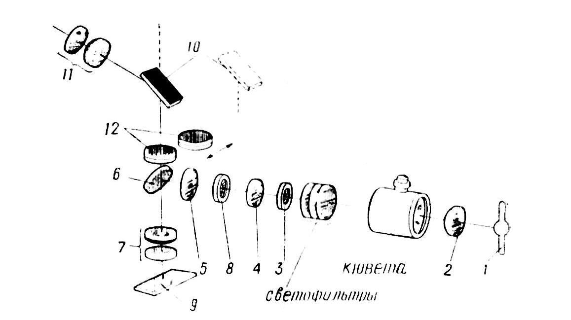 микроскоп люминесцентный дорожный млд-1 оптическая схема рис. 5