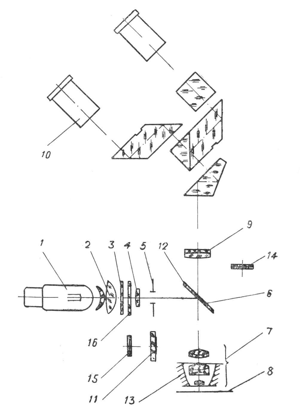 микроскоп мму-3 оптическая схема