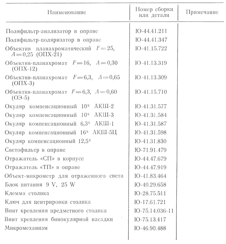 микроскоп метам-р1 таб. 4