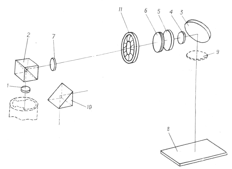 рисовально-проекционный аппарат РА-6 рис.1