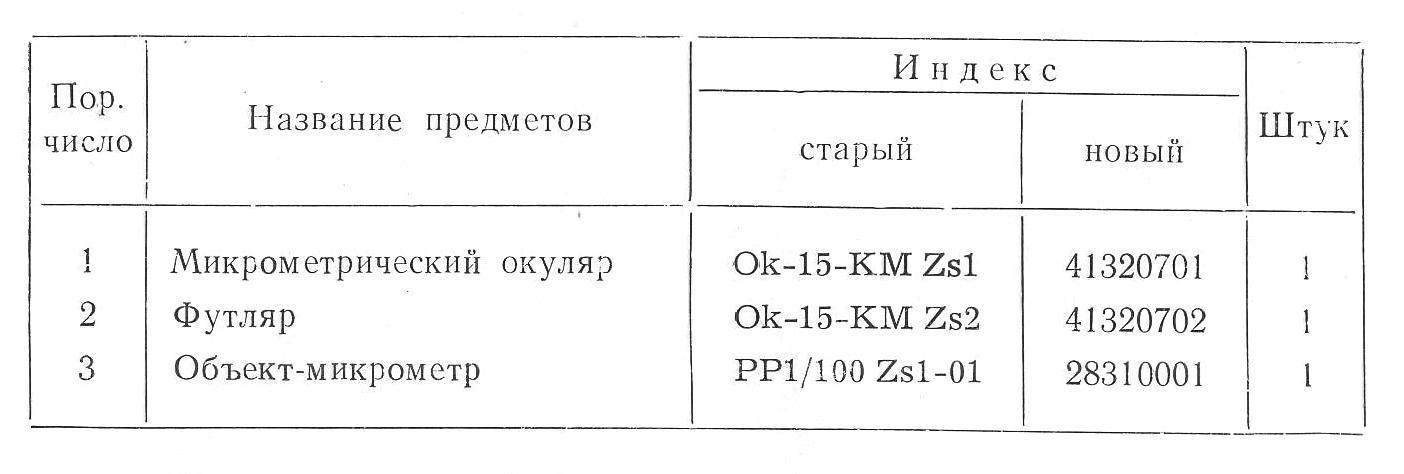 Микрометрический окуляр OK-15-КМ таб