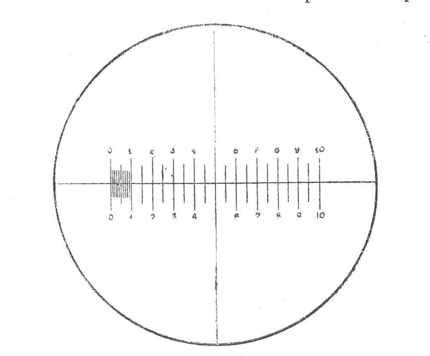 Отсчетный микроскоп МИР-1М рис.2