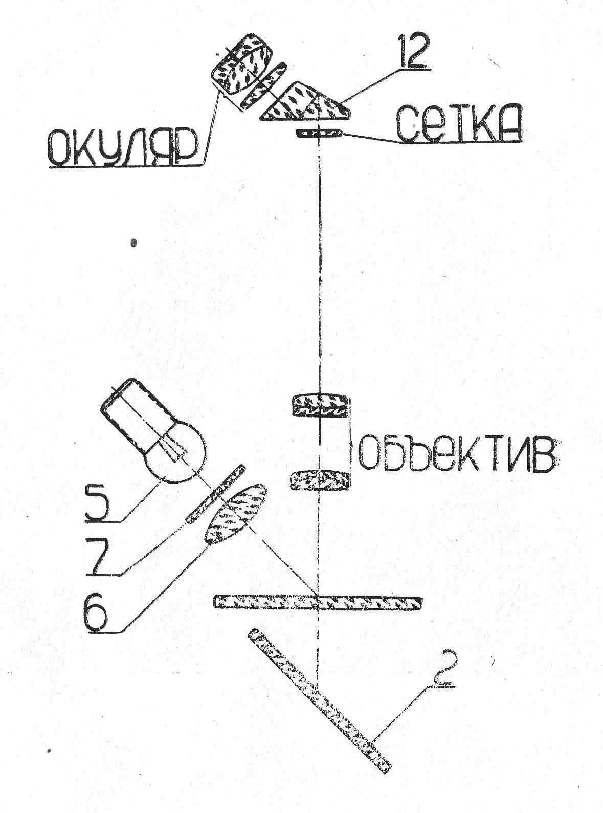 измерительный микроскоп МИ-1 рис.1