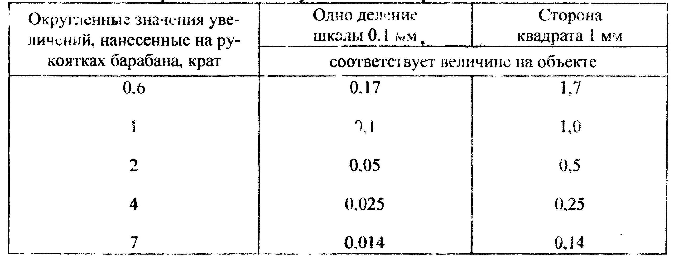 мбс-10 рис. 4