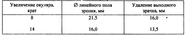 мбс-10 табл. 2