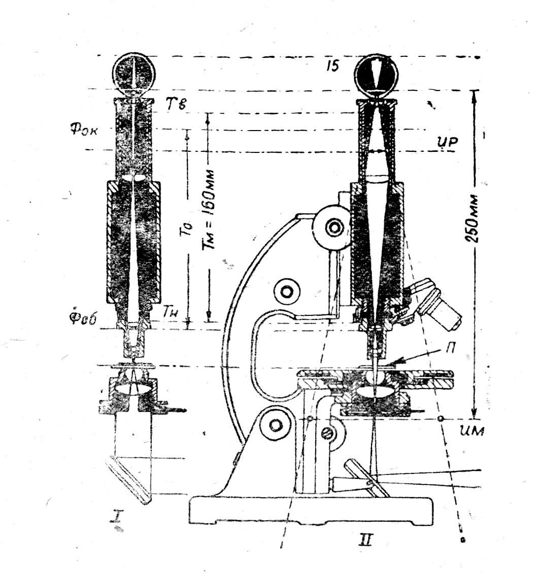оптическая схема микроскопа М-10