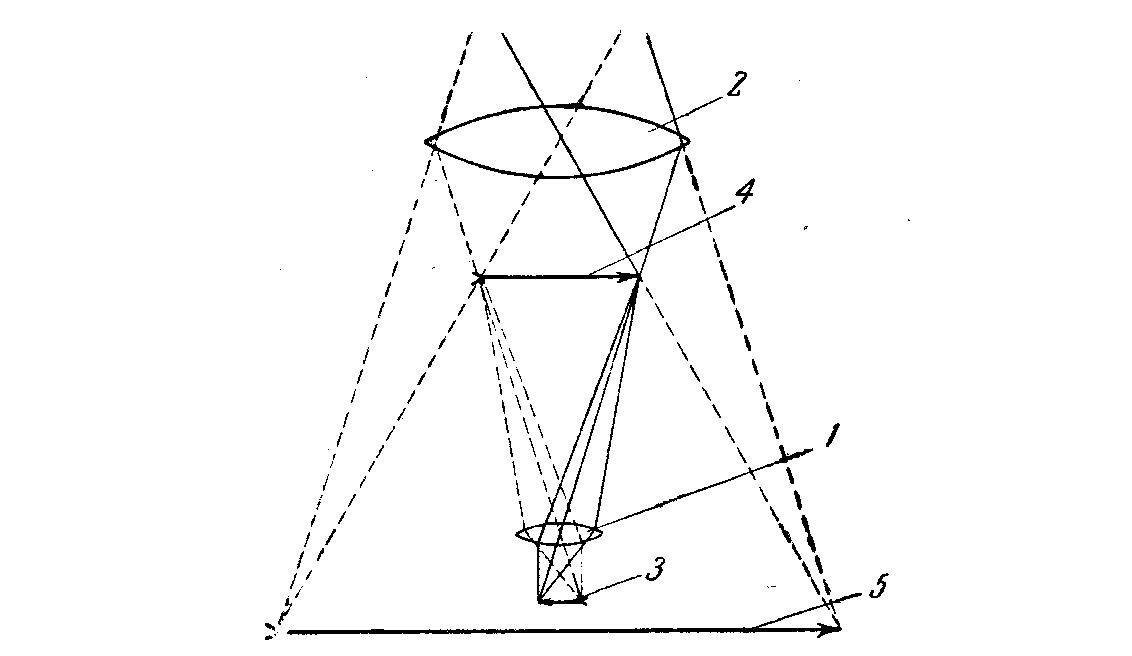 Упрощенная схема хода лучей в микроскопе м-10