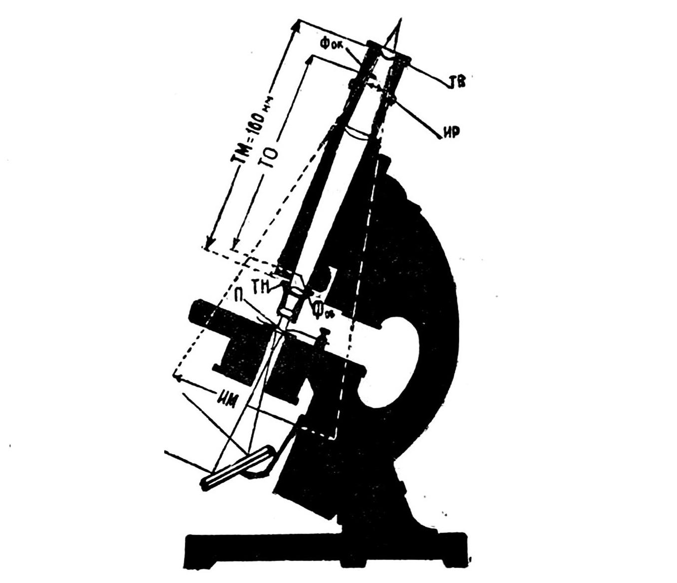 микроскоп му рис.1