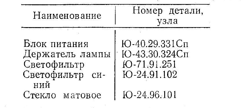 осветитель ОИ-36 таблица