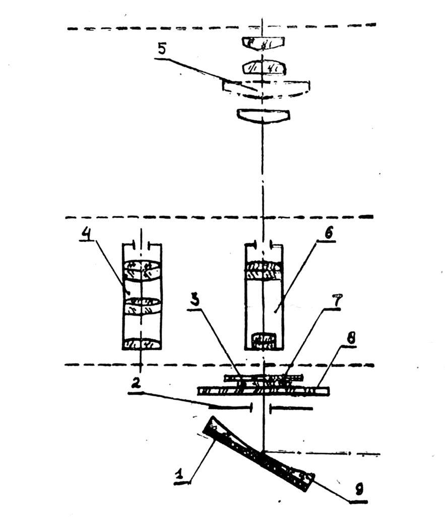 ум-401п оптическая схема